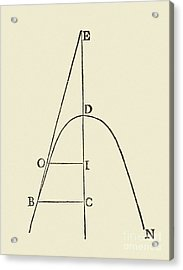 Fermat's Tangent Method Acrylic Print by Royal Astronomical Society