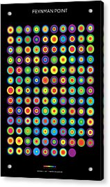 Frequency Distribution Of Digits In Pi Acrylic Print by Martin Krzywinski