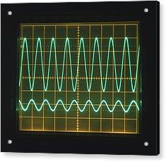 High Frequency Sine Waves On Oscilloscope Acrylic Print by Dorling Kindersley/uig
