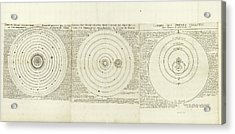 Historical Cosmologies Acrylic Print by Library Of Congress, Geography And Map Division