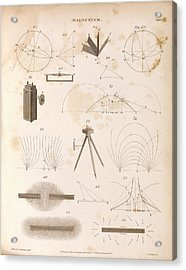 Magnetism Acrylic Print by Middle Temple Library