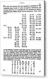 Mendeleyev's First Periodic Table Acrylic Print by Universal History Archive/uig