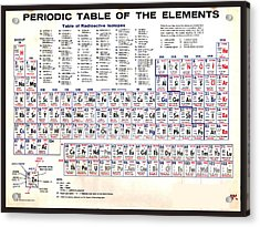 Periodic Table Of The Elements Vintage Chart Warm Acrylic Print by Tony Rubino