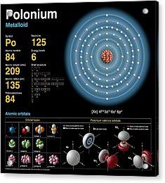 Polonium Acrylic Print by Carlos Clarivan