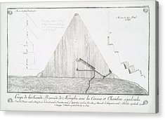 Pyramid Acrylic Print by General Research Division/new York Public Library