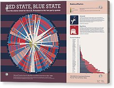 Red State Blue State Acrylic Print by Corbet Curfman