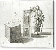 Scientific Diagram Acrylic Print