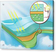 Solar Panel Acrylic Print by Claus Lunau