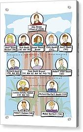 Stanford Family Tree Acrylic Print