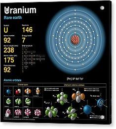 Uranium Acrylic Print by Carlos Clarivan
