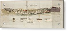 Volcanic Landscape Of Italy Acrylic Print by British Library