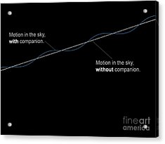 Comparison Diagram Showing The Motion Acrylic Print by Fahad Sulehria