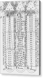 Hierarchy Of The Universe, 1617 Acrylic Print by Science Source