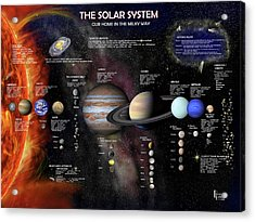 The Solar System Acrylic Print by Patrick Belote