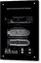 1788 Middle Passage Slave Ship Diagram Acrylic Print