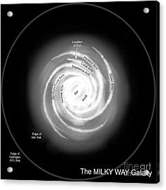 A Diagram Of The Milky Way, Depicting Acrylic Print