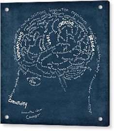 Brain Drawing On Chalkboard Acrylic Print