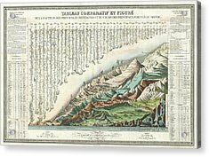 Comparative River And Mountain Systems - French - 1836 Acrylic Print by Daniel Hagerman