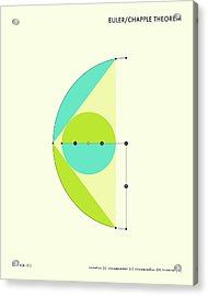 Euler - Chapple Theorem Acrylic Print