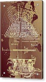 Greenhouse Effect Mythology Acrylic Print