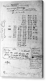Mendeleyev's Periodic Table, 1869 Acrylic Print by Ria Novosti