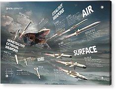 Pak Fa Armament Infographic Acrylic Print by Anton Egorov