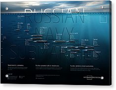 Russian Navy Submarines Infographic Acrylic Print by Anton Egorov