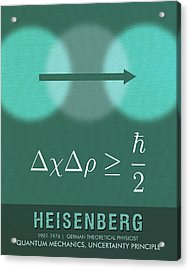 Science Posters - Werner Heisenberg - Theoretical Physicist Acrylic Print
