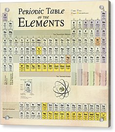 The Periodic Table Of The Elements Acrylic Print by Gina Dsgn