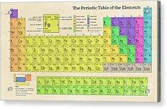 The Periodic Table Of The Elements Acrylic Print by Olga Hamilton