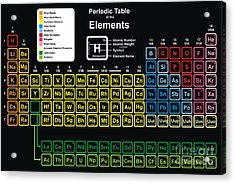 Vector - Periodic Table Of Elements Acrylic Print