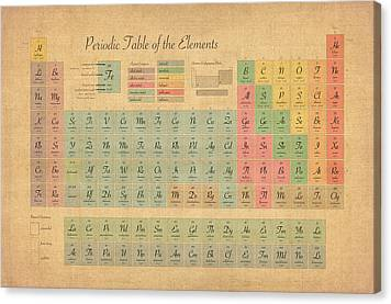 Physics Canvas Prints