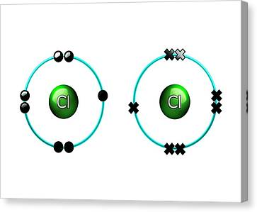 Bonding Canvas Print - Bond Formation In Chlorine Molecule by Animate4.com/science Photo Libary