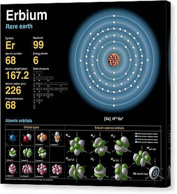 Erbium Canvas Print by Carlos Clarivan