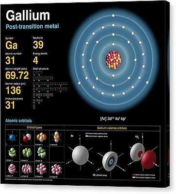 Gallium Canvas Print by Carlos Clarivan