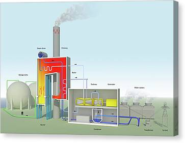 Combusting Canvas Print - Gas-fired Power Station by Science Photo Library
