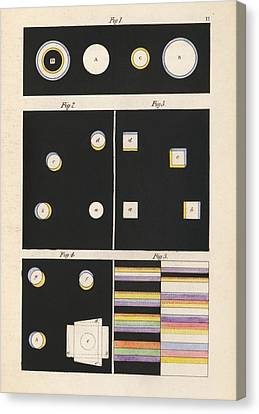 Goethe's Theory Of Colours Canvas Print by King's College London