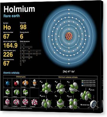 Holmium Canvas Print by Carlos Clarivan
