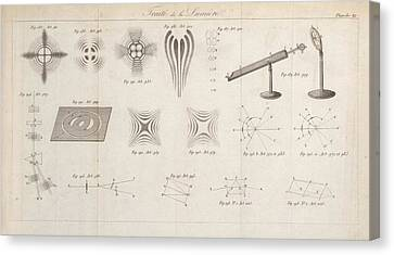 1690 Canvas Print - Light Refraction Patterns by King's College London