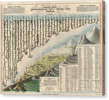 1823 Darton And Gardner Comparative Chart Of World Mountains And Rivers Canvas Print by Paul Fearn