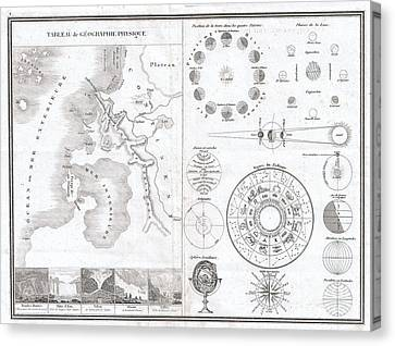 1838 Monin Map Or Physical Tableau And Astronomy Chart  Canvas Print by Paul Fearn
