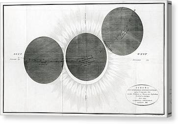Predicted Annular Solar Eclipse Of 1820 Canvas Print by Royal Astronomical Society