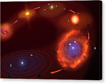 Birth And Death Of The Solar System Canvas Print by Mark Garlick