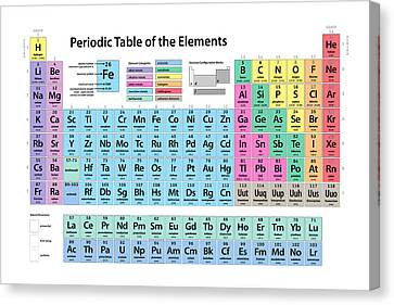 Table Canvas Print - Periodic Table Of Elements by Michael Tompsett