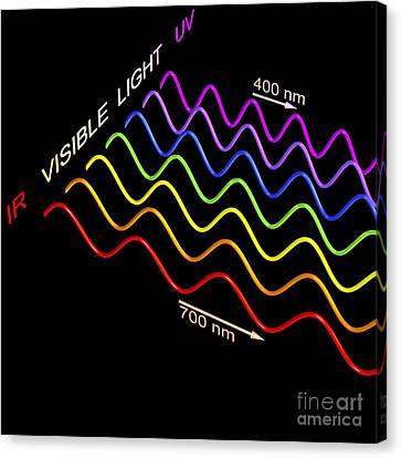 Visible Light Spectrum, Artwork Canvas Print
