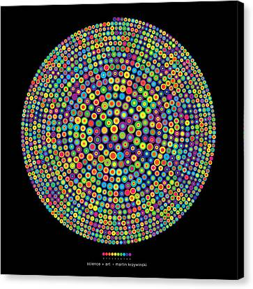 Data Canvas Print - Frequency Distribution Of Digits In Pi by Martin Krzywinski