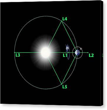 Advanced Composition Explorer Orbit Canvas Print by Nasa/h. Zell