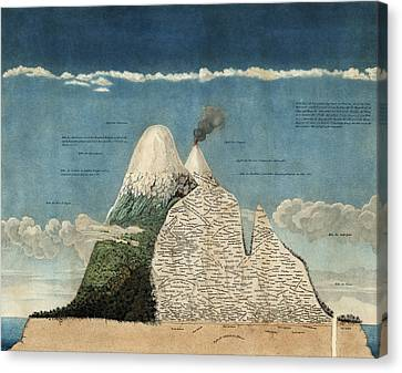 Alexander Von Humboldts Chimborazo Map Canvas Print