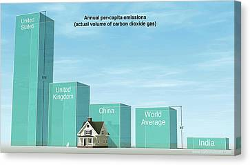Co2 Canvas Print - Annual Per-capita Co2 Emissions by Adam Nieman