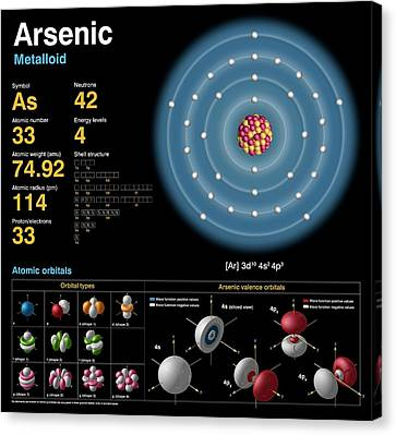 Arsenic Canvas Print by Carlos Clarivan